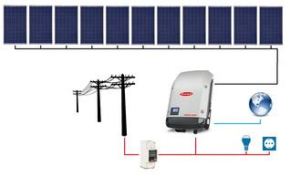 Сетевые станции для Зеленого тарифа (продажа электроэнергии в сеть)