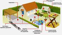Геотекстиль  для сада и огорода ГИС 200 (0,8*25)