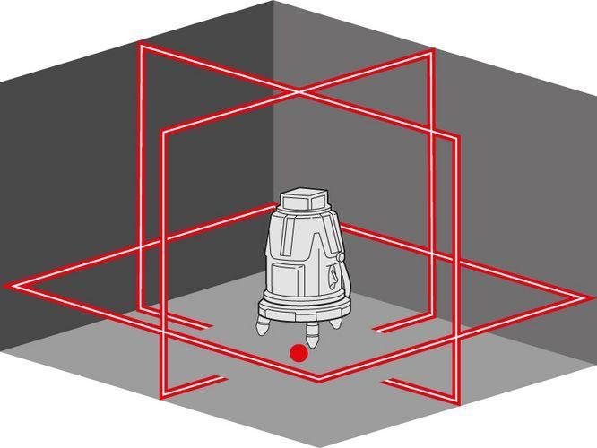 Лазерный построитель плоскостей FLEX ALC 8 - фото 2