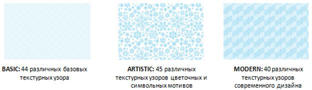 Библиотека текстур ARTISTA Texture Library