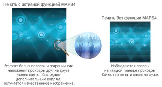 Функция компенсации межпроходных погрешностей Mimaki Advanced Pass System 4 (MAPS4)
