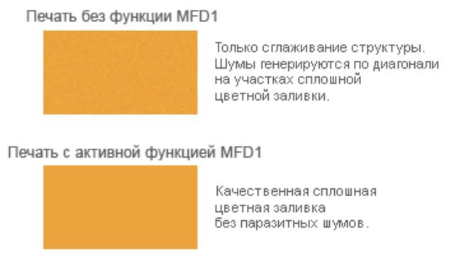 Mimaki UJF-7151 Plus: функция эмуляционного дизеринга Mimaki Fine Diffusion 1 (MFD1)