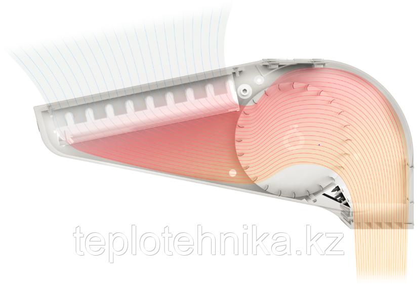 Воздушная завеса с водяным теплообменником WING II W150 EC Серый антрацит (RAL 7016) - фото 8