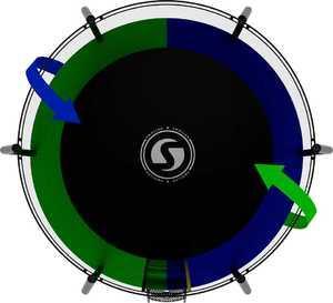 Батут SWOLLEN Prime Black 8 FT диаметр 244 см - фото 3