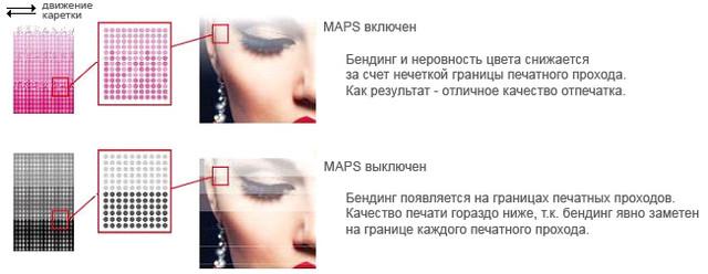 Mimaki JV150 - функция MAPS3