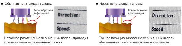Mimaki TS300P-1800: печать на недорогой термотрансферной бумаге малой плотности