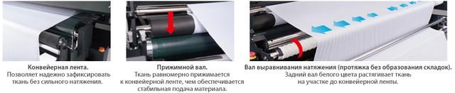 Mimaki Tx300P-1800B: печать на эластичных тканях