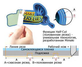 Mimaki CG-FXII Plus: функция пунктирной резки Half-Cut