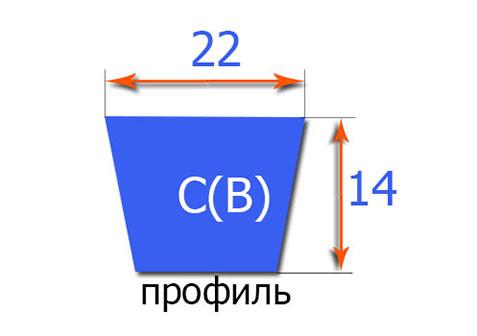 Клиновые ремни RUBENA классического профиля C(B)