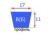 Клиновые ремни RUBENA классического профиля B(Б)