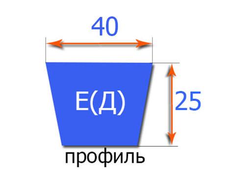 Клиновые ремни RUBENA классического профиля E(Д)
