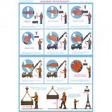 "Плакат по ТБ ""Техника безопасности грузоподъемных работ"", размер 400*600 мм, комплект из 5-ти плак-в, фото 2"