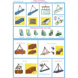 "Плакат по ТБ ""Техника безопасности грузоподъемных работ"", размер 400*600 мм, комплект из 5-ти плак-в, фото 4"