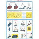 "Плакат по ТБ ""Техника безопасности грузоподъемных работ"", размер 400*600 мм, комплект из 5-ти плак-в, фото 5"