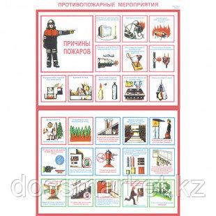 """Плакат по ТБ """"Противопожарные мероприятия"""", размер 400*600 мм, комплект из 2-х плакатов"""