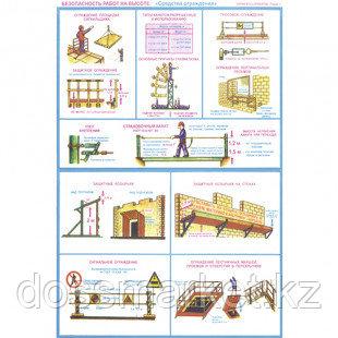 """Плакат по ТБ """"Безопасность работ на высоте"""", размер 400*600 мм, комплект из 4-х плакатов"""