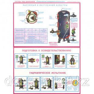 """Плакат по ТБ """"Сосуды под давлением"""", размер 400*600 мм, комплект из 3-х плакатов"""