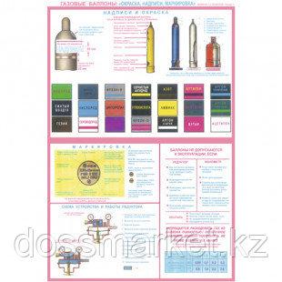 """Плакат по ТБ """"Газовые баллоны"""", размер 400*600 мм, комплект из 3-х плакатов"""