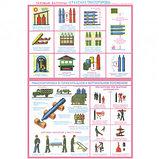 """Плакат по ТБ """"Газовые баллоны"""", размер 400*600 мм, комплект из 3-х плакатов, фото 2"""