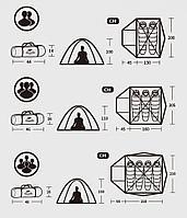 Трекинговая палатка Naturehike P-Series 3х местная NH18Z033-P (576263=Forest green 210T65D)