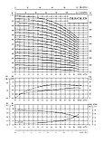Насос вертикальный многоступенчатый CDLF 20-11 трехфазный, фото 2