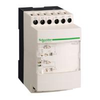 RM4JA01M  Реле измерения тока 1А 220-240В