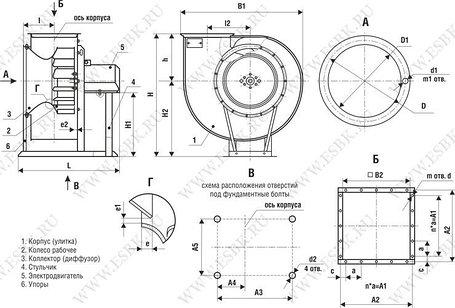 Вентиляторы промышленные ВР 80-75-2,5 двиг 0,75/3000об/мин, фото 2