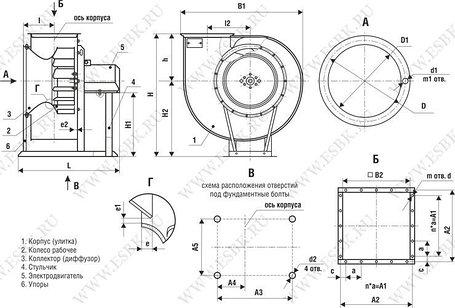 Вентилятор промышленныйВР 80-75-3,15 двиг 1,5/3000об/мин, фото 2
