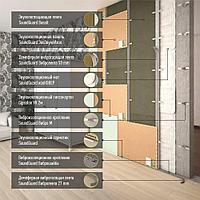 Каркасная система шумоизоляции стен