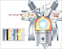 Услуги очистки двигателей водородом