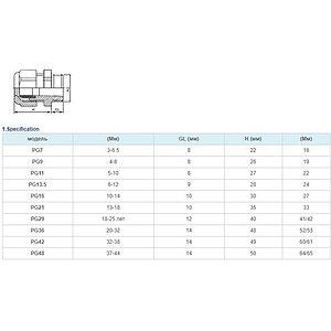 Фитинг для защиты проводов Deluxe PG 13.5 (6~12 мм)