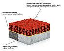 Безшовное резиновое покрытие, фото 3