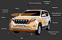 Toyota Land Cruiser Prado 2015-2016 г.в готовые лекала, полиуретановая пленка SunTek, фото 8