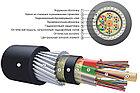 Оптический кабель для прокладки в грунт ОКБ-М8П-А96-8.0 (волокно Corning США), фото 2