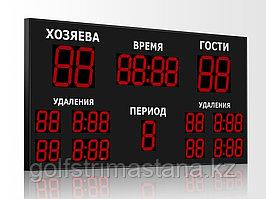 Табло для хоккея, 1400*700 мм., Помещение