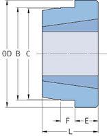 Втулки и ступицы SKF