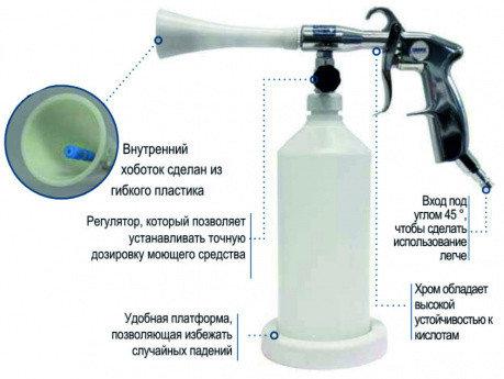 Пневматический пистолет Idrobase A-Vortice ZX.7220