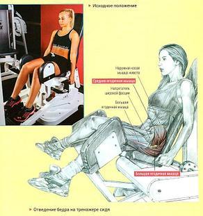 """Силовой блочный тренажер """"Сведение ног сидя"""" Amazing AMA-312, фото 2"""