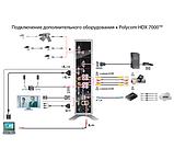 Polycom HDX 7000-1080  - Видеоконференц система, фото 4