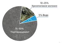 Хризотилцементные листы, фото 5