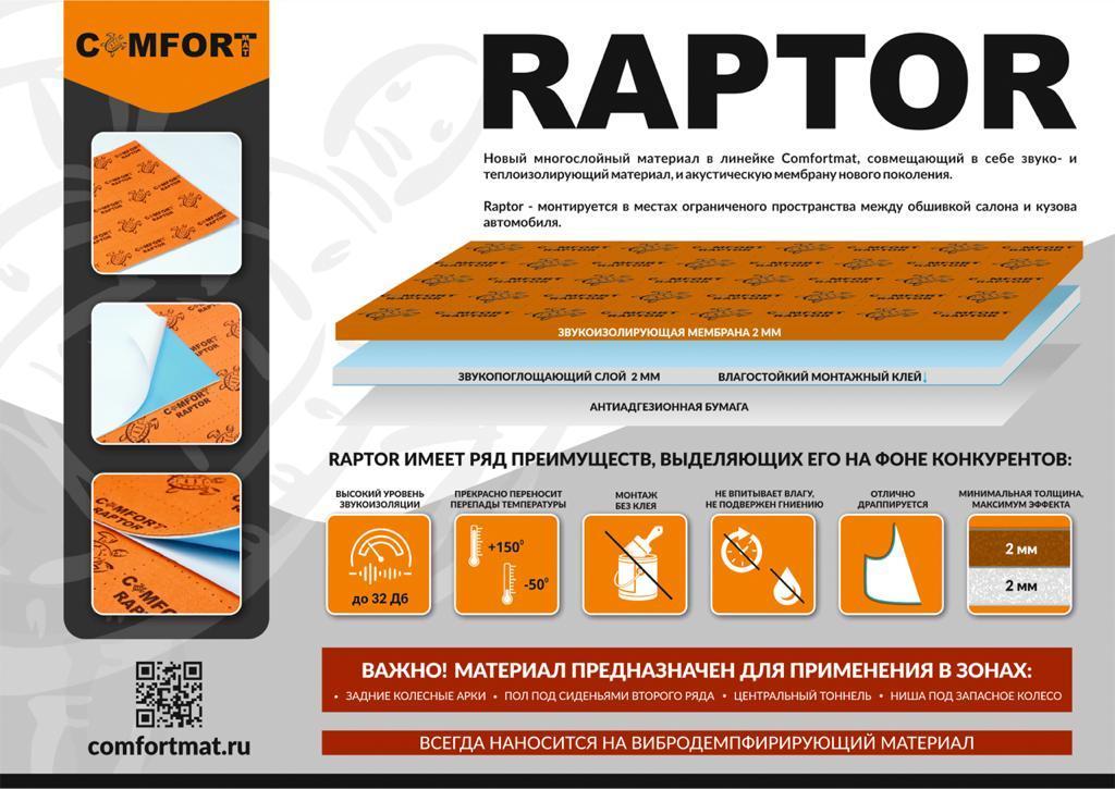 Шумоизоляция Comfort Mat Raptor