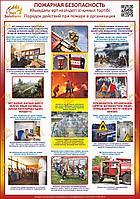 """Плакат """"Порядок действий при пожаре в организации"""""""