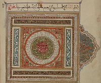 Сборник достоверных хадисов аль-Бухари с толкованием Корана