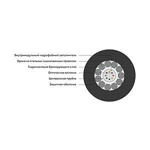 Кабель оптоволоконный ИКБ-Т-А24-8,0 кН