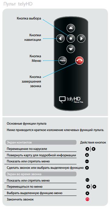 TelyHD описание пульта