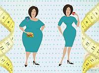 Для Похудения 🥦🥒🥬