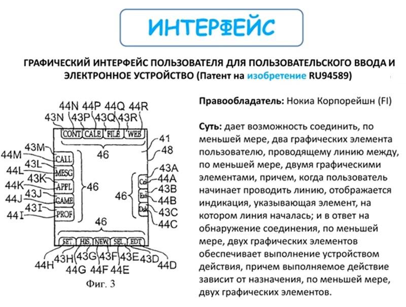 Патент на дизайн интерфейса компьютерной программы (мобильного приложения)