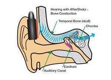 AfterShokz Наушники с технологией костной проводимости для глухих и слабослышащих AfterShokz Sportz M2 Арт.