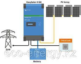 Гибридная солнечная станция 7,6 кВт*ч в сутки (1,7 кВт в час)