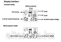 Инвертор EAST 2500W (2,5кВт, 24В), фото 3